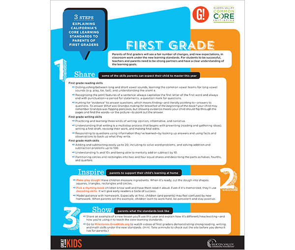 SVCF Common Core Steps